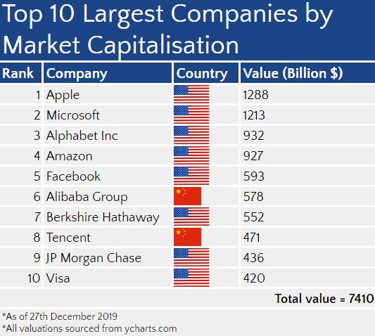 Trillion-Dollar Corporations-When Will itEnd?