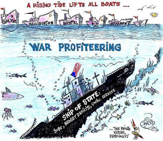 warprofit